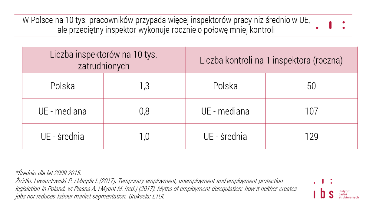 IBS_pl_ETUI_chapter_flows
