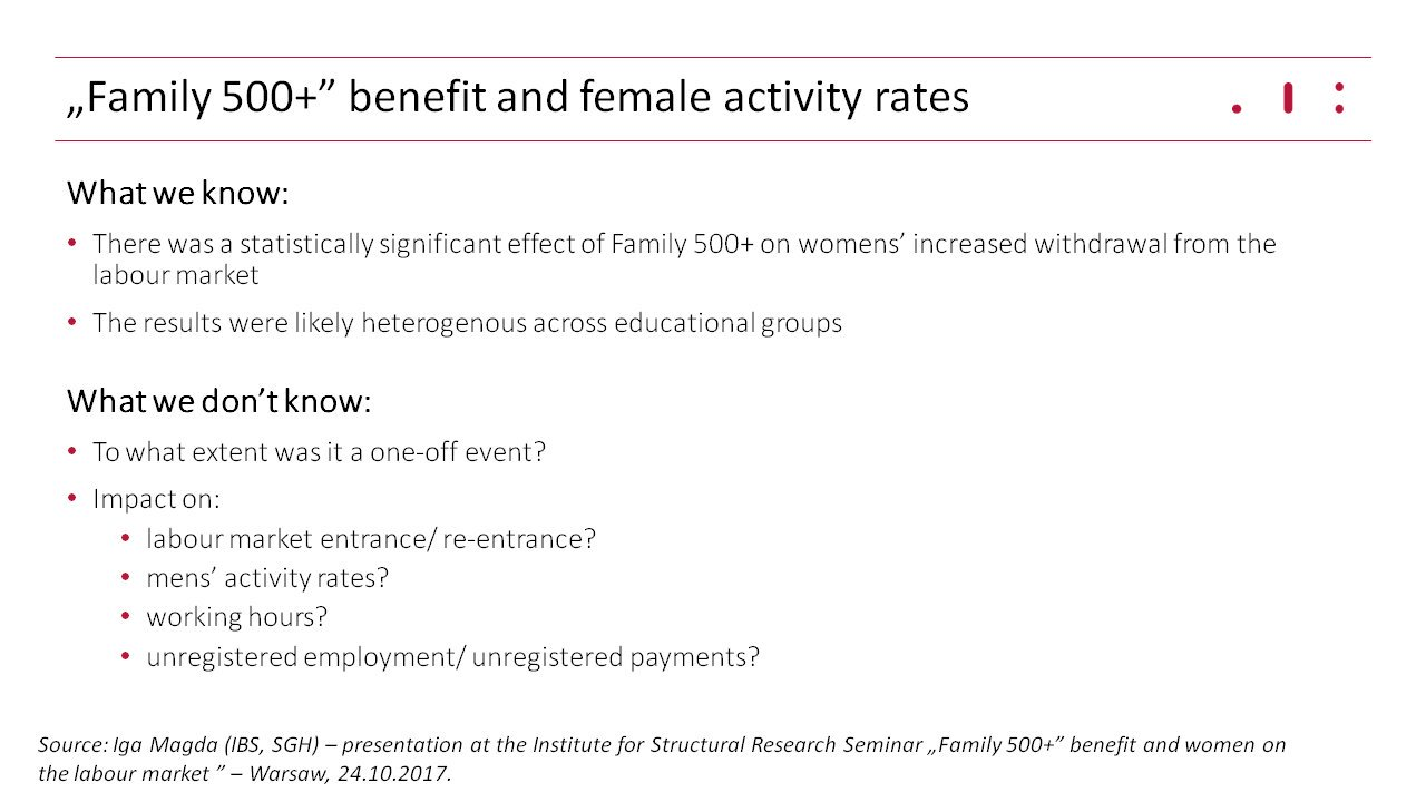 """Family 500+"" benefit and female activity rates - IBS - 24.10.2017"