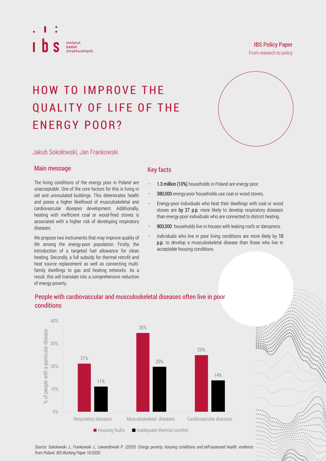 How to improve the quality of life of the energy poor-01
